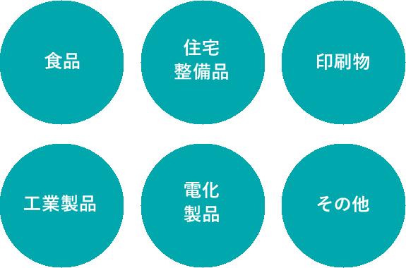 株式会社 ヤナイの倉庫事業の主な保管可能品目